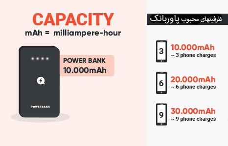 ظرفیت پاوربانک (Capacity)